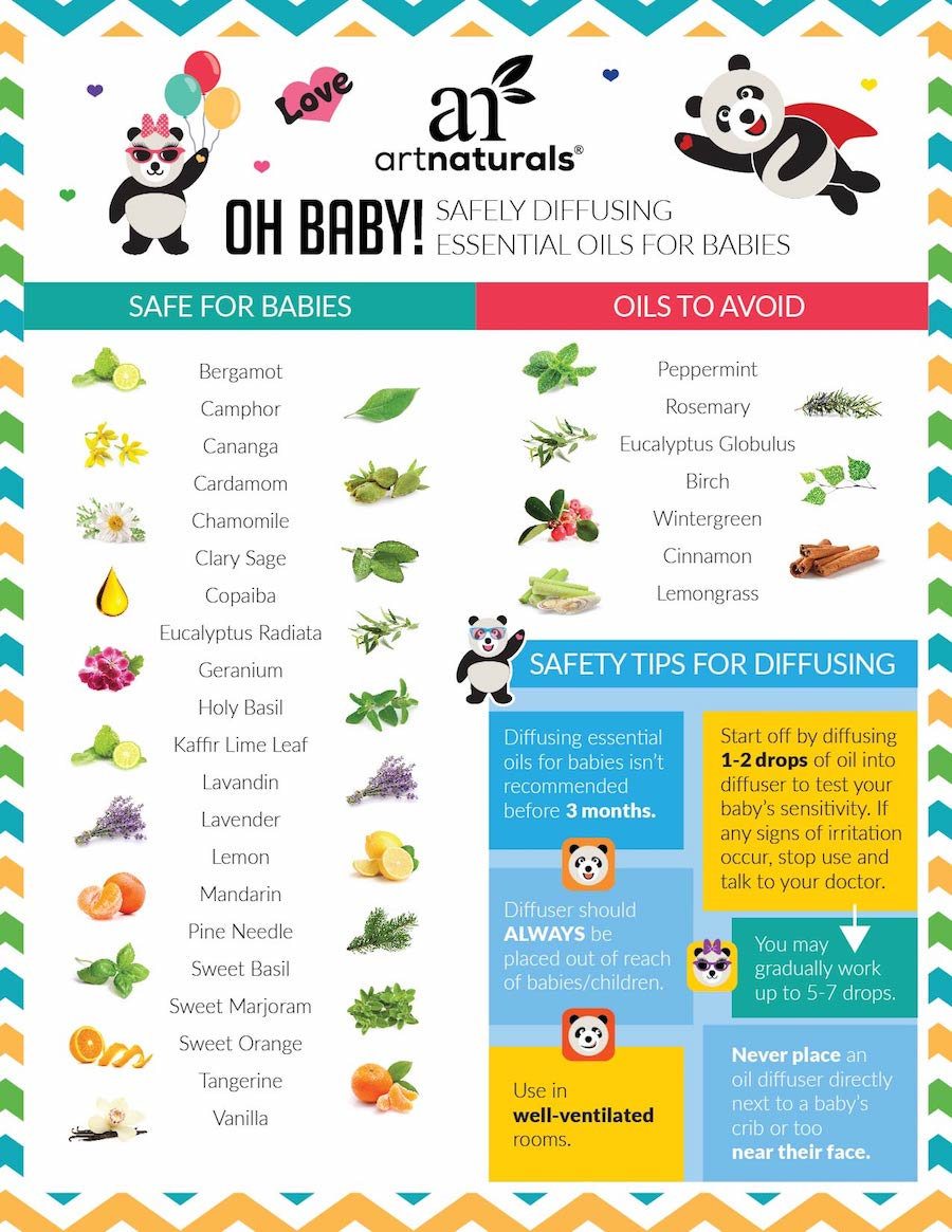 Safe essential oils for babies infographic with cute panda.