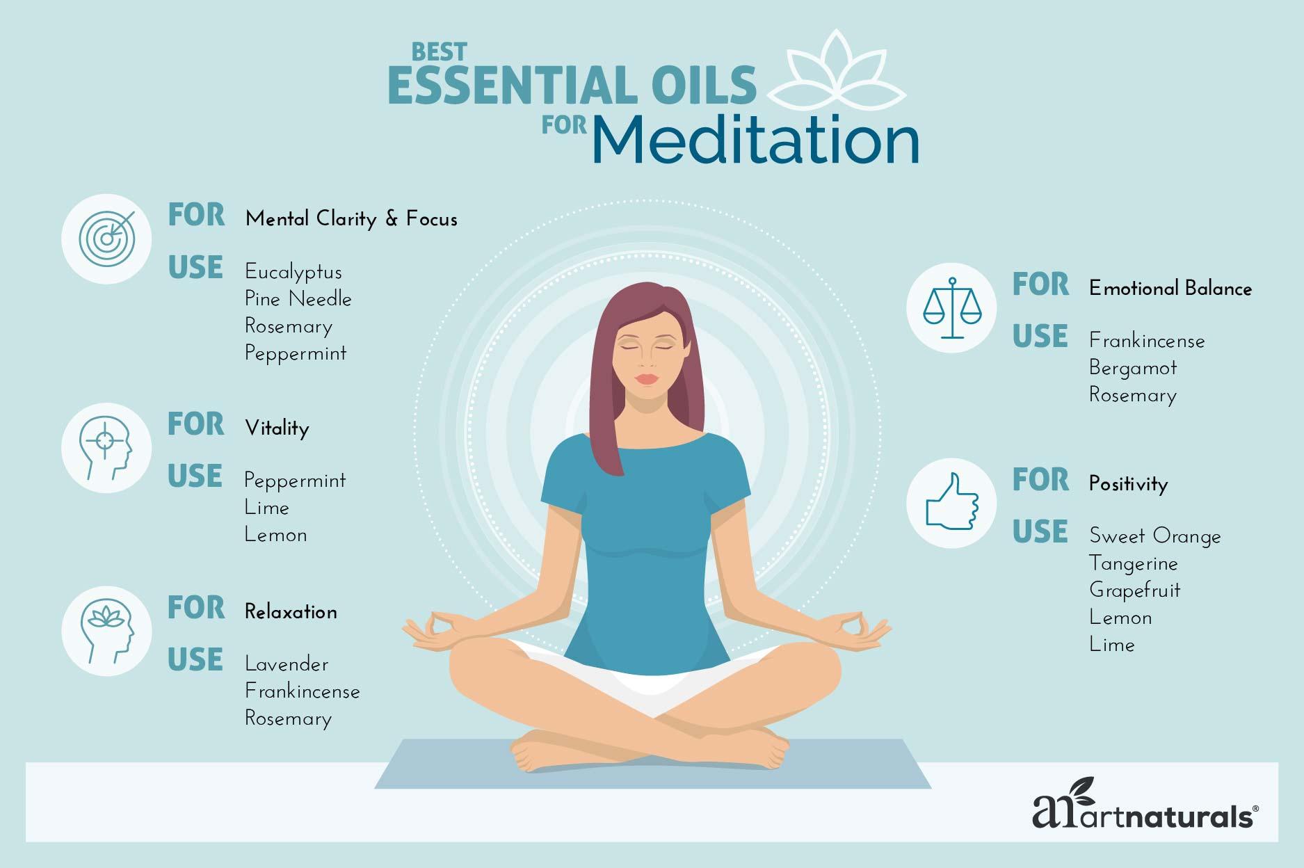 best-essential-oils-for-meditation-infographic